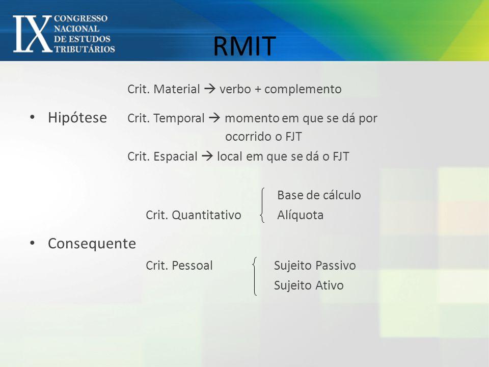 Crit. Material verbo + complemento Hipótese Crit. Temporal momento em que se dá por ocorrido o FJT Crit. Espacial local em que se dá o FJT Base de cál