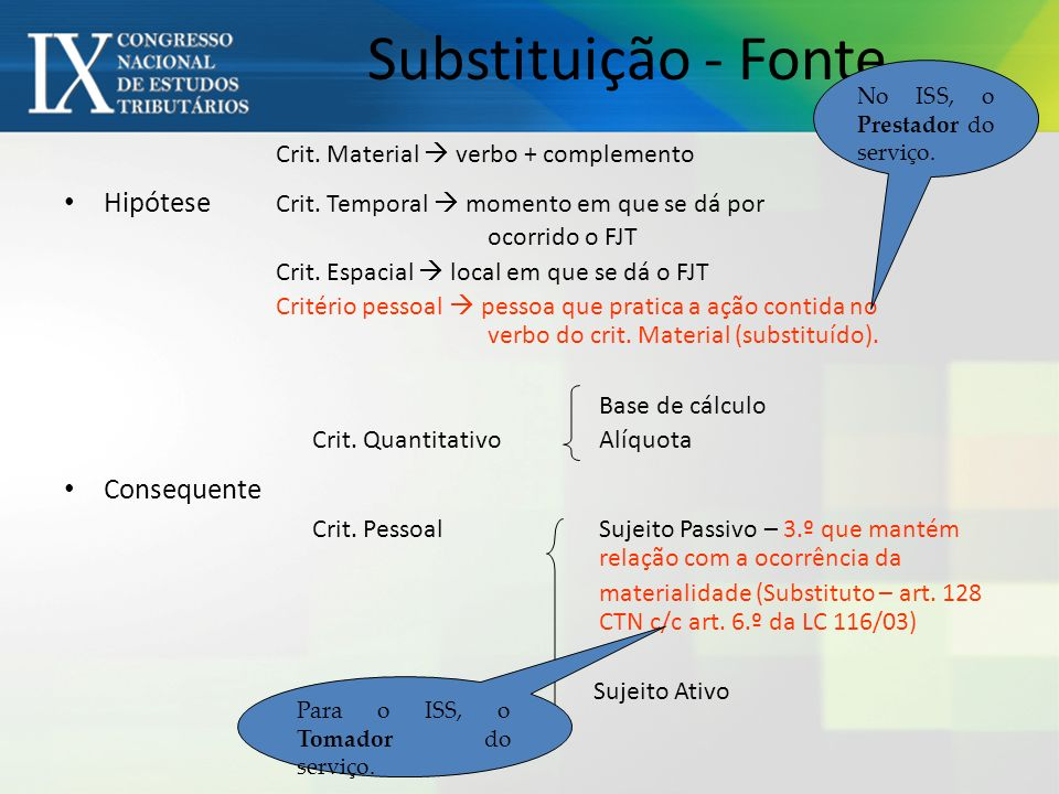 Substituição - Fonte Crit. Material verbo + complemento Hipótese Crit. Temporal momento em que se dá por ocorrido o FJT Crit. Espacial local em que se