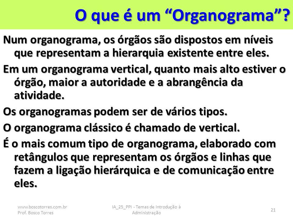 O que é um Organograma? Num organograma, os órgãos são dispostos em níveis que representam a hierarquia existente entre eles. Em um organograma vertic