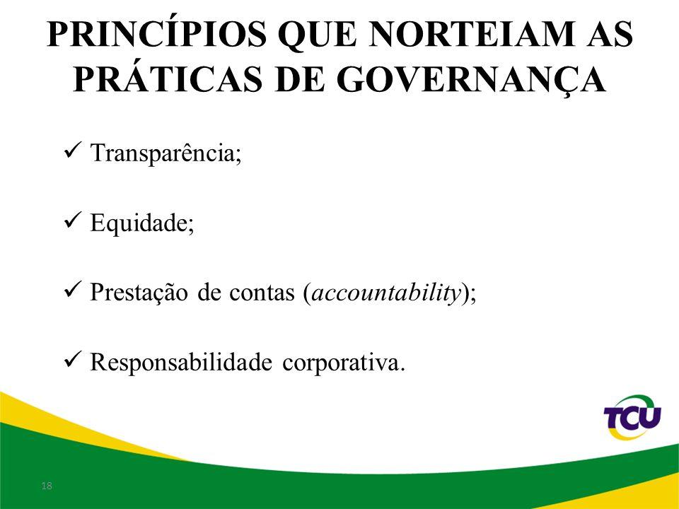 Transparência; Equidade; Prestação de contas (accountability); Responsabilidade corporativa.