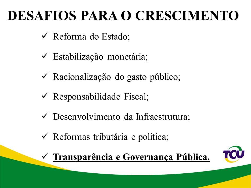 DESAFIOS PARA O CRESCIMENTO Reforma do Estado; Estabilização monetária; Racionalização do gasto público; Responsabilidade Fiscal; Desenvolvimento da Infraestrutura; Reformas tributária e política; Transparência e Governança Pública.