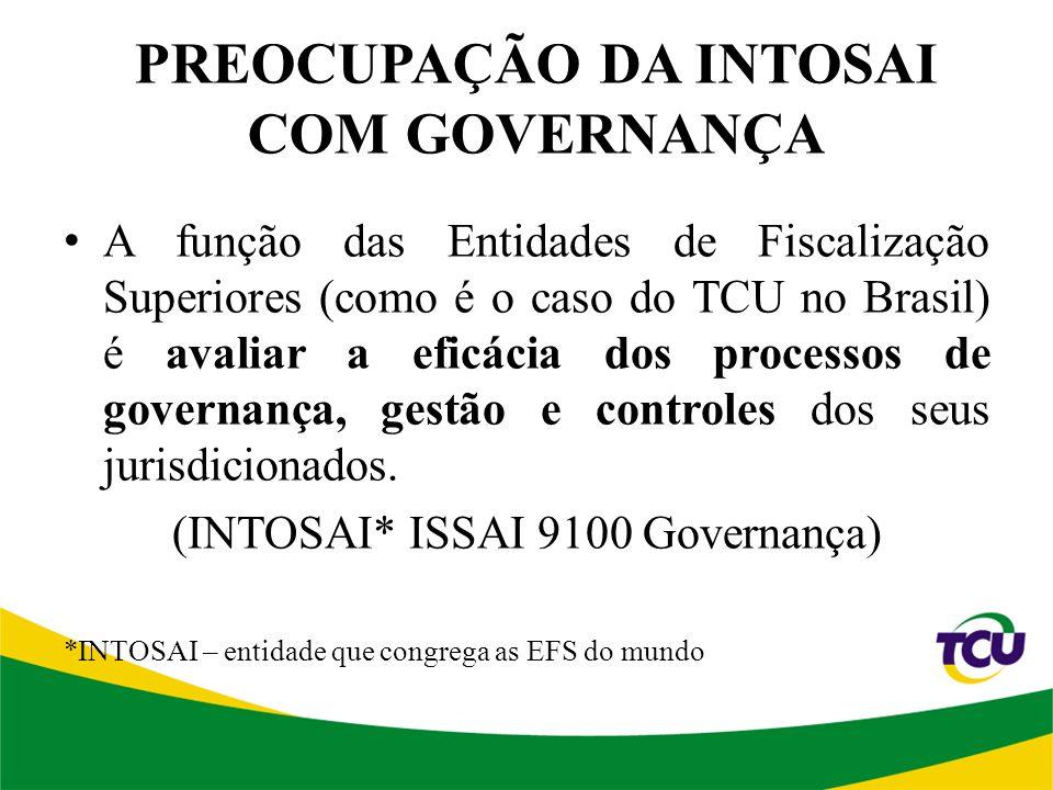 PREOCUPAÇÃO DA INTOSAI COM GOVERNANÇA A função das Entidades de Fiscalização Superiores (como é o caso do TCU no Brasil) é avaliar a eficácia dos processos de governança, gestão e controles dos seus jurisdicionados.