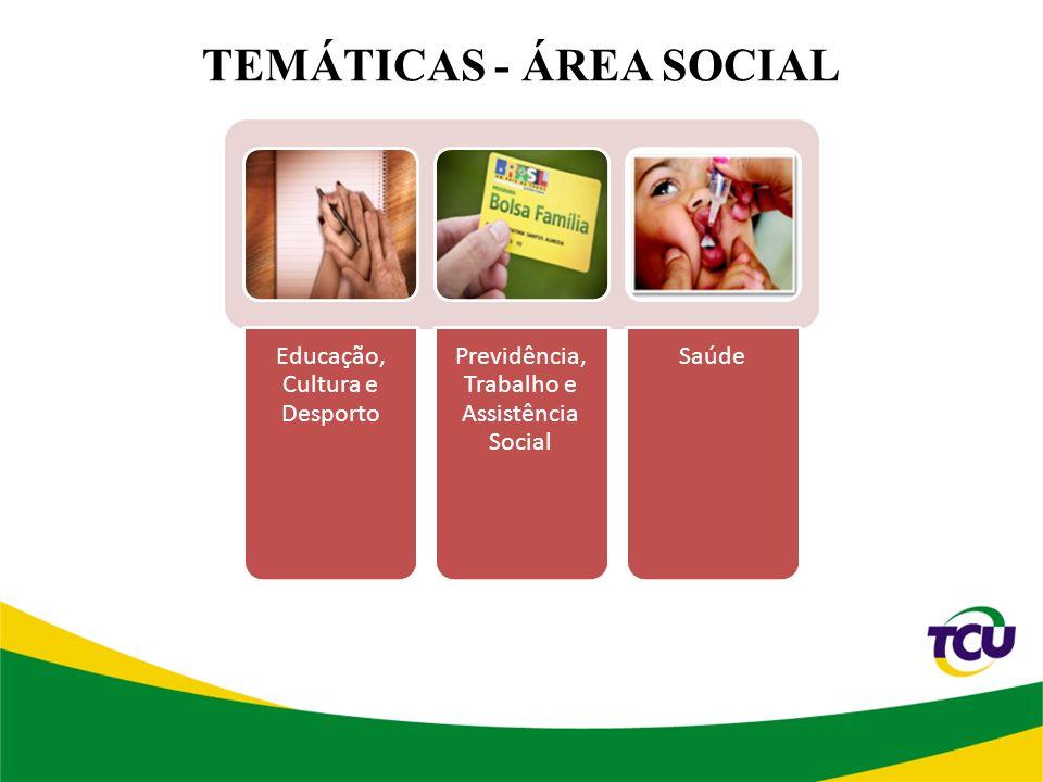 TEMÁTICAS - ÁREA SOCIAL Educação, Cultura e Desporto Previdência, Trabalho e Assistência Social Saúde