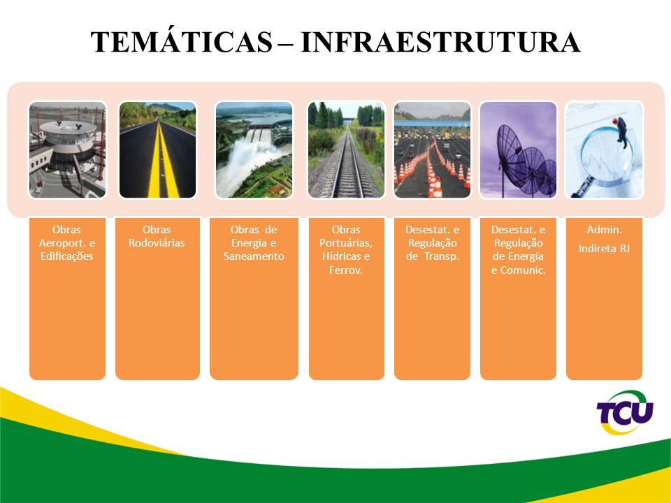 TEMÁTICAS – INFRAESTRUTURA Obras Aeroport.