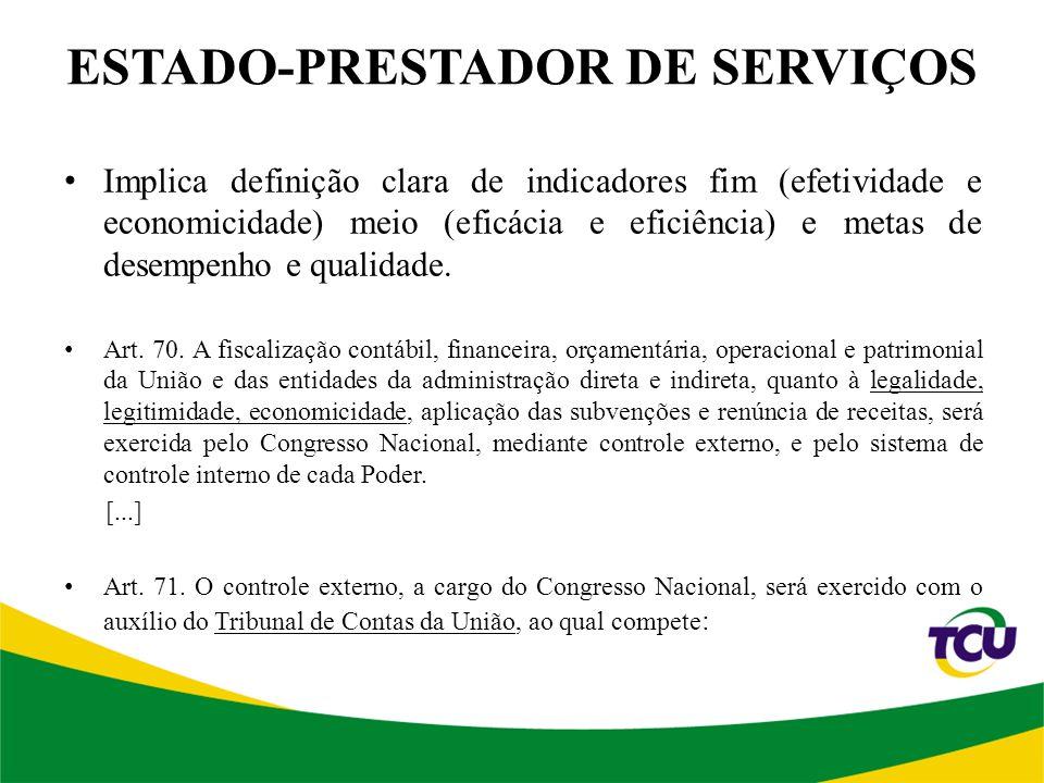 CONCEITO DE GOVERNANÇA Segundo o Instituto Brasileiro de Governança Corporativa: Governança é o sistema pelo qual as organizações são dirigidas, monitoradas e incentivadas, envolvendo os relacionamentos entre proprietários, conselho de administração, diretoria e órgãos de controle.