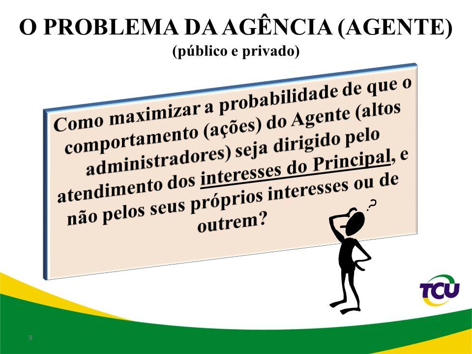 O PROBLEMA DE AGÊNCIA 10 Qualquer mandatário é um Agente.