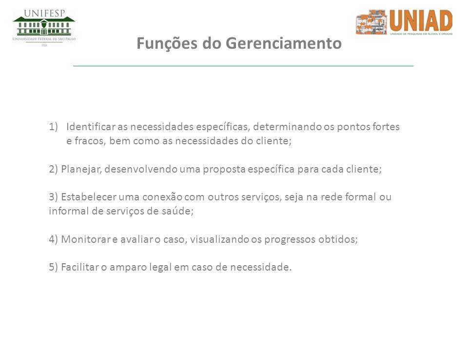 Funções do Gerenciamento 1)Identificar as necessidades específicas, determinando os pontos fortes e fracos, bem como as necessidades do cliente; 2) Pl