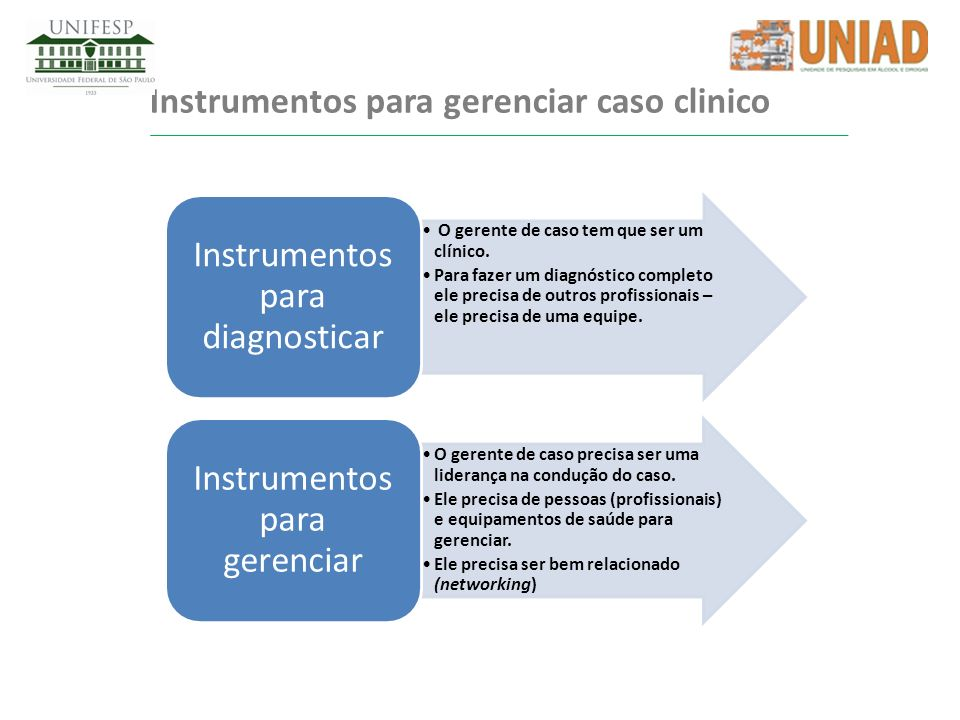 Instrumentos para gerenciar caso clinico O gerente de caso tem que ser um clínico. Para fazer um diagnóstico completo ele precisa de outros profission