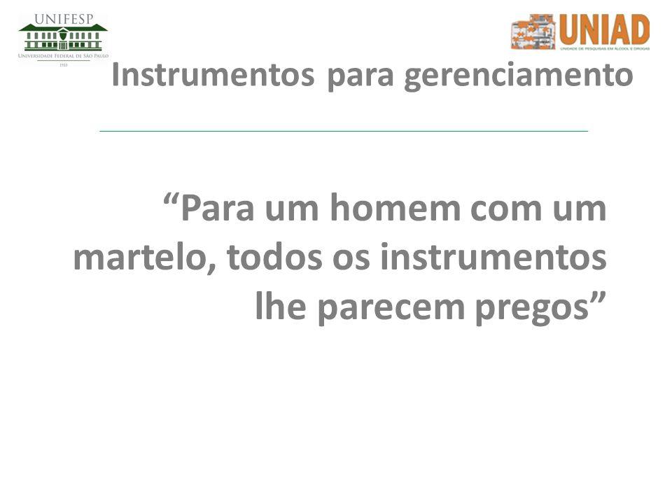Instrumentos para gerenciamento Para um homem com um martelo, todos os instrumentos lhe parecem pregos
