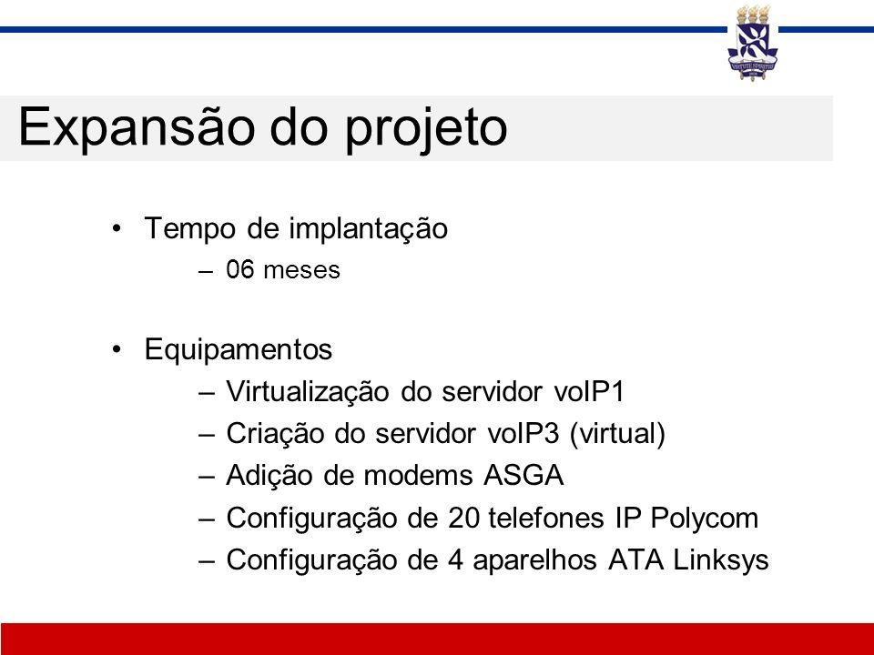 Expansão do projeto Tempo de implantação –06 meses Equipamentos –Virtualização do servidor voIP1 –Criação do servidor voIP3 (virtual) –Adição de modem