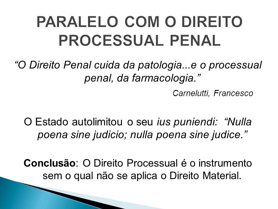 O Direito Penal cuida da patologia...e o processual penal, da farmacologia. Carnelutti, Francesco O Estado autolimitou o seu ius puniendi: Nulla poena