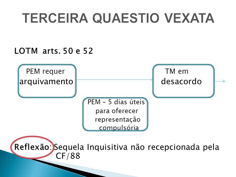 LOTM arts. 50 e 52 PEM requer TM em arquivamento desacordo PEM – 5 dias úteis para oferecer representação compulsória Reflexão: Sequela Inquisitiva nã