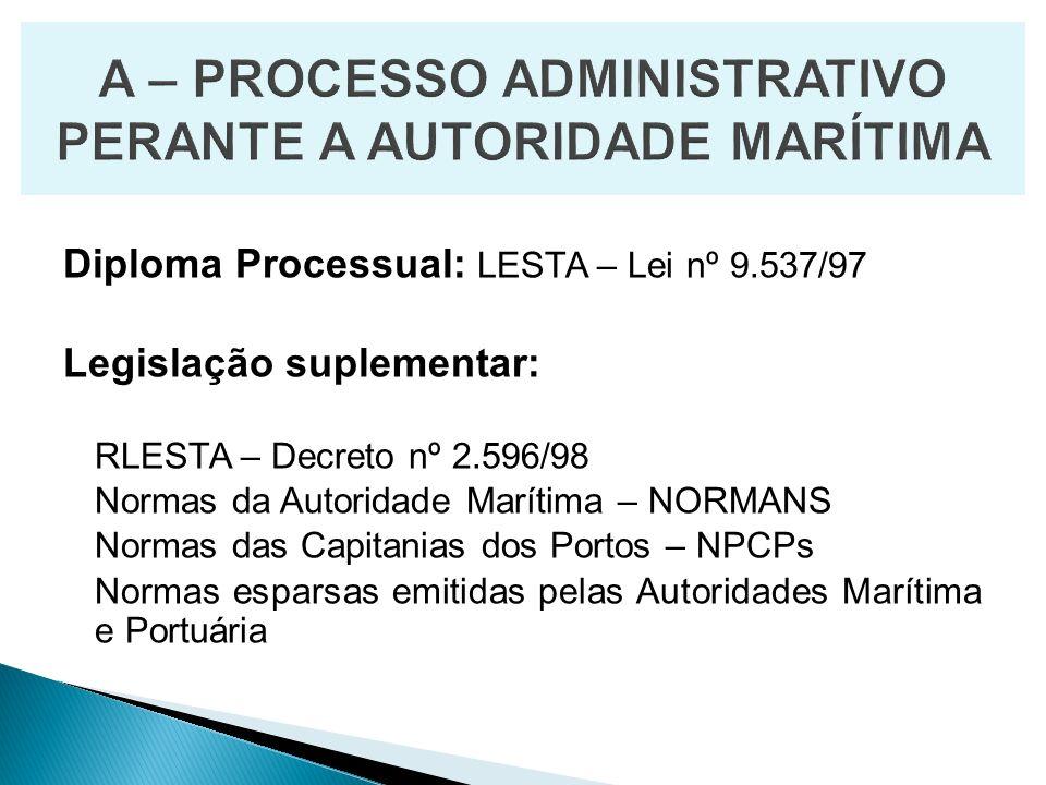 Diploma Processual: LESTA – Lei nº 9.537/97 Legislação suplementar: RLESTA – Decreto nº 2.596/98 Normas da Autoridade Marítima – NORMANS Normas das Ca