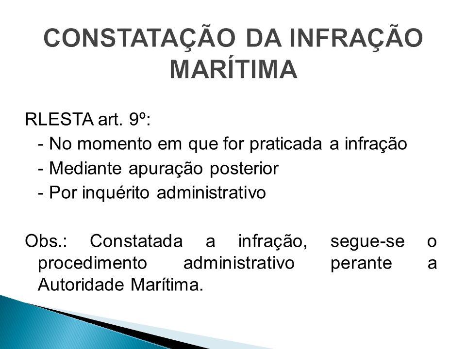O Instituto da Prescrição na LOTM, art.