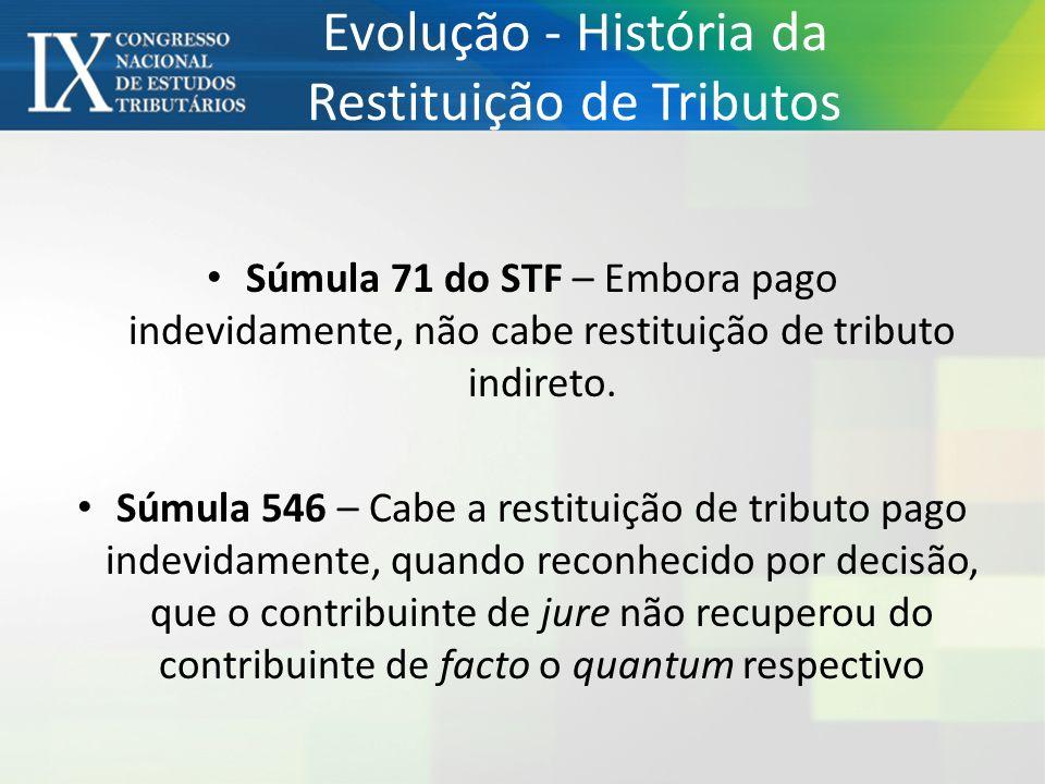 Evolução - História da Restituição de Tributos Súmula 71 do STF – Embora pago indevidamente, não cabe restituição de tributo indireto. Súmula 546 – Ca