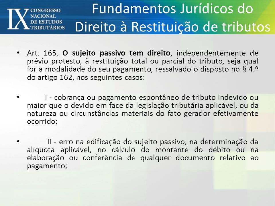 Fundamentos Jurídicos do Direito à Restituição de tributos Art. 165. O sujeito passivo tem direito, independentemente de prévio protesto, à restituiçã