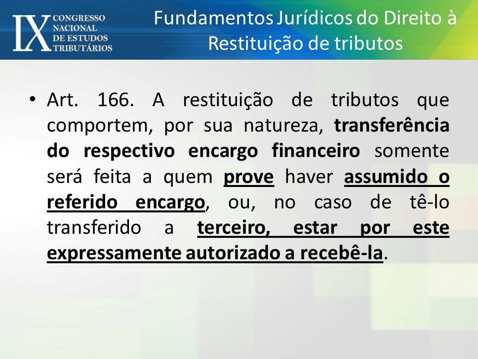 Fundamentos Jurídicos do Direito à Restituição de tributos Art. 166. A restituição de tributos que comportem, por sua natureza, transferência do respe