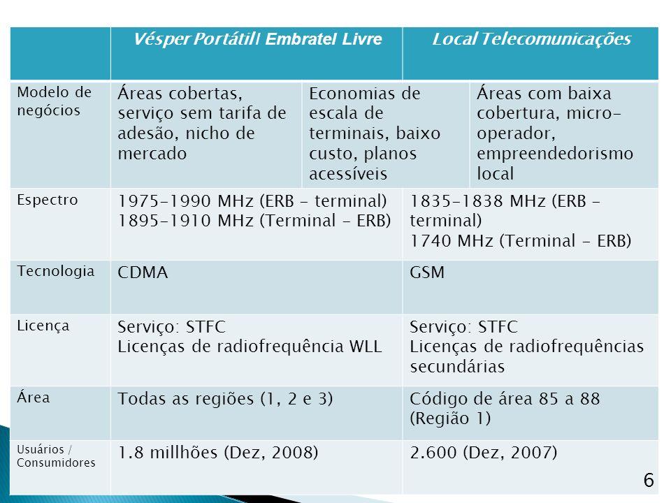 Vésper Portátil / Embratel Livre Local Telecomunicações Modelo de negócios Áreas cobertas, serviço sem tarifa de adesão, nicho de mercado Economias de escala de terminais, baixo custo, planos acessíveis Áreas com baixa cobertura, micro- operador, empreendedorismo local Espectro 1975-1990 MHz (ERB - terminal) 1895-1910 MHz (Terminal - ERB) 1835-1838 MHz (ERB - terminal) 1740 MHz (Terminal - ERB) Tecnologia CDMAGSM Licença Serviço: STFC Licenças de radiofrequência WLL Serviço: STFC Licenças de radiofrequências secundárias Área Todas as regiões (1, 2 e 3)Código de área 85 a 88 (Região 1) Usuários / Consumidores 1.8 millhões (Dez, 2008)2.600 (Dez, 2007) 6