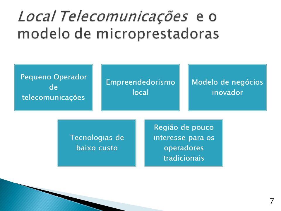 Pequeno Operador de telecomunicações Empreendedorismo local Modelo de negócios inovador Tecnologias de baixo custo Região de pouco interesse para os operadores tradicionais 7