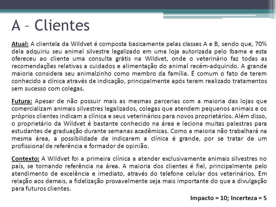 A – Clientes Atual: A clientela da Wildvet é composta basicamente pelas classes A e B, sendo que, 70% dela adquiriu seu animal silvestre legalizado em