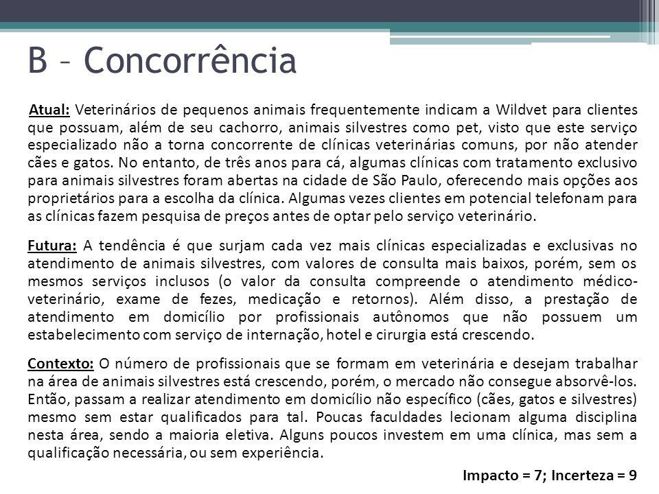 Atual: Veterinários de pequenos animais frequentemente indicam a Wildvet para clientes que possuam, além de seu cachorro, animais silvestres como pet,