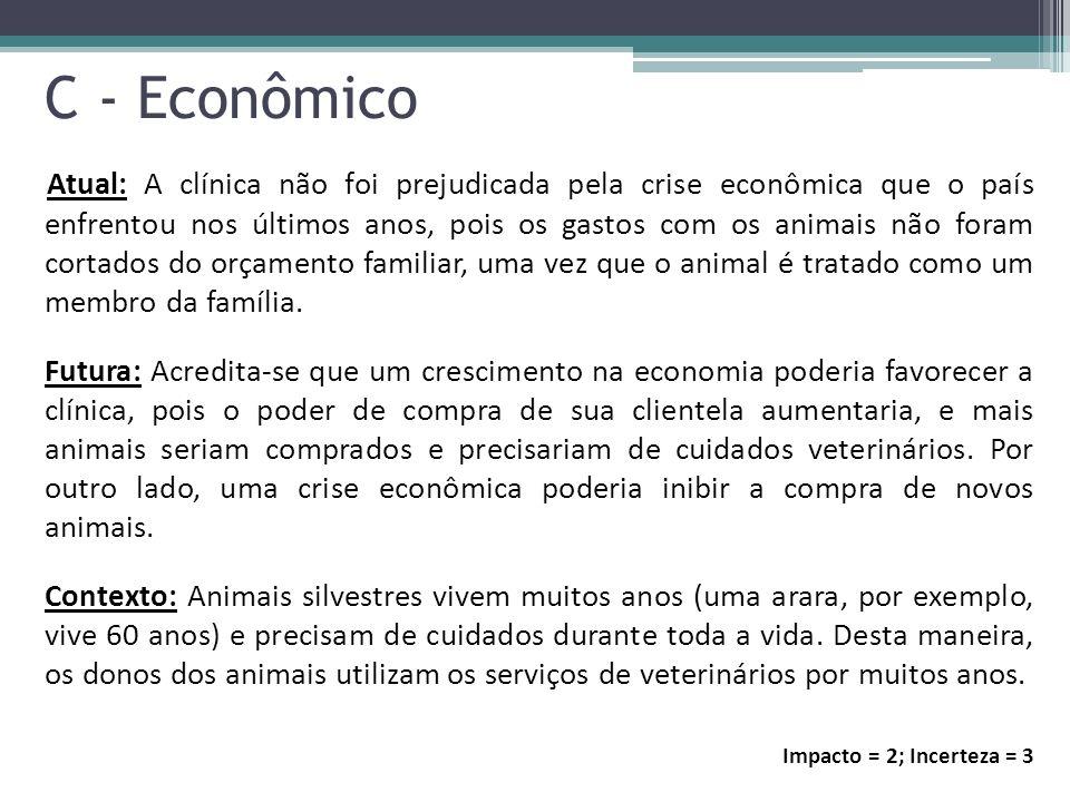 Atual: A clínica não foi prejudicada pela crise econômica que o país enfrentou nos últimos anos, pois os gastos com os animais não foram cortados do o