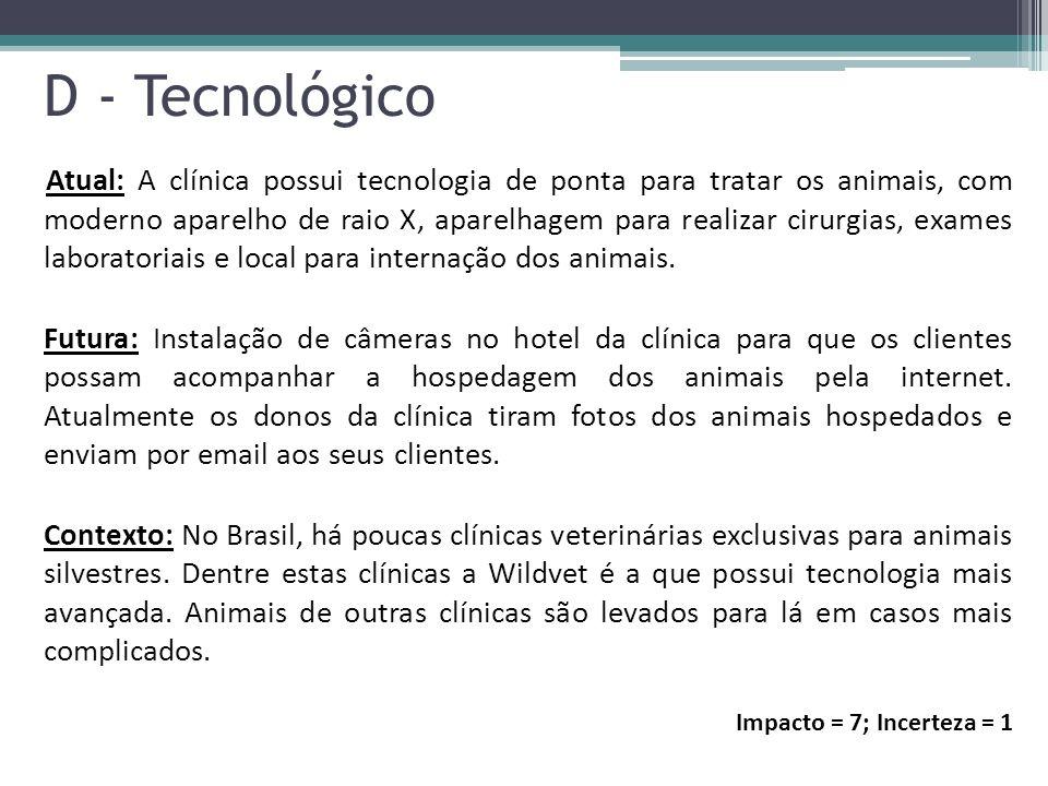 Atual: A clínica possui tecnologia de ponta para tratar os animais, com moderno aparelho de raio X, aparelhagem para realizar cirurgias, exames labora