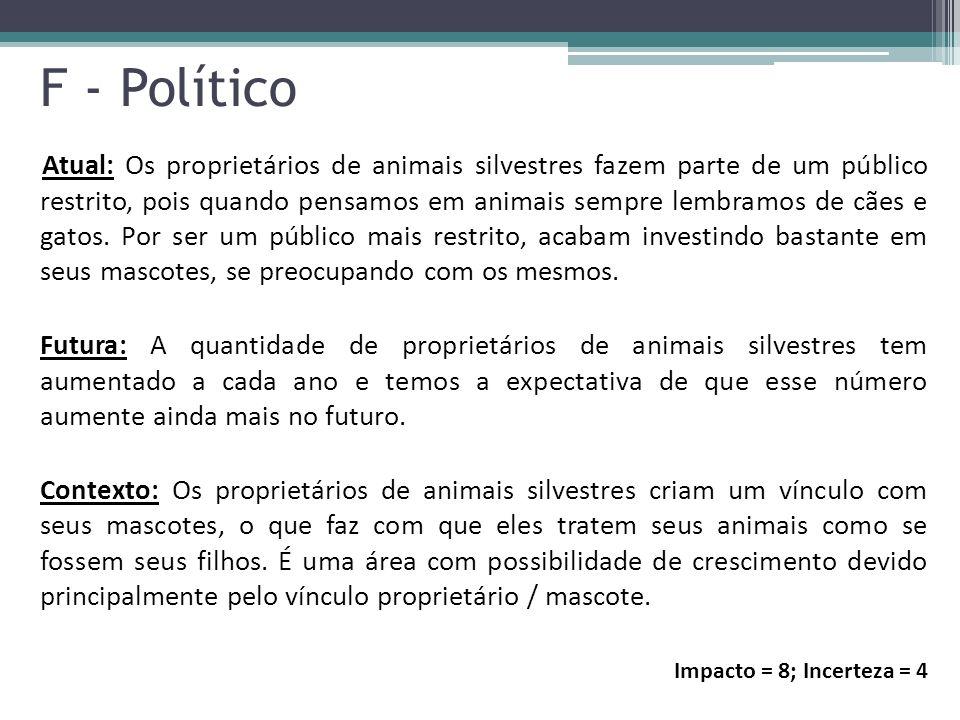 Atual: Os proprietários de animais silvestres fazem parte de um público restrito, pois quando pensamos em animais sempre lembramos de cães e gatos. Po
