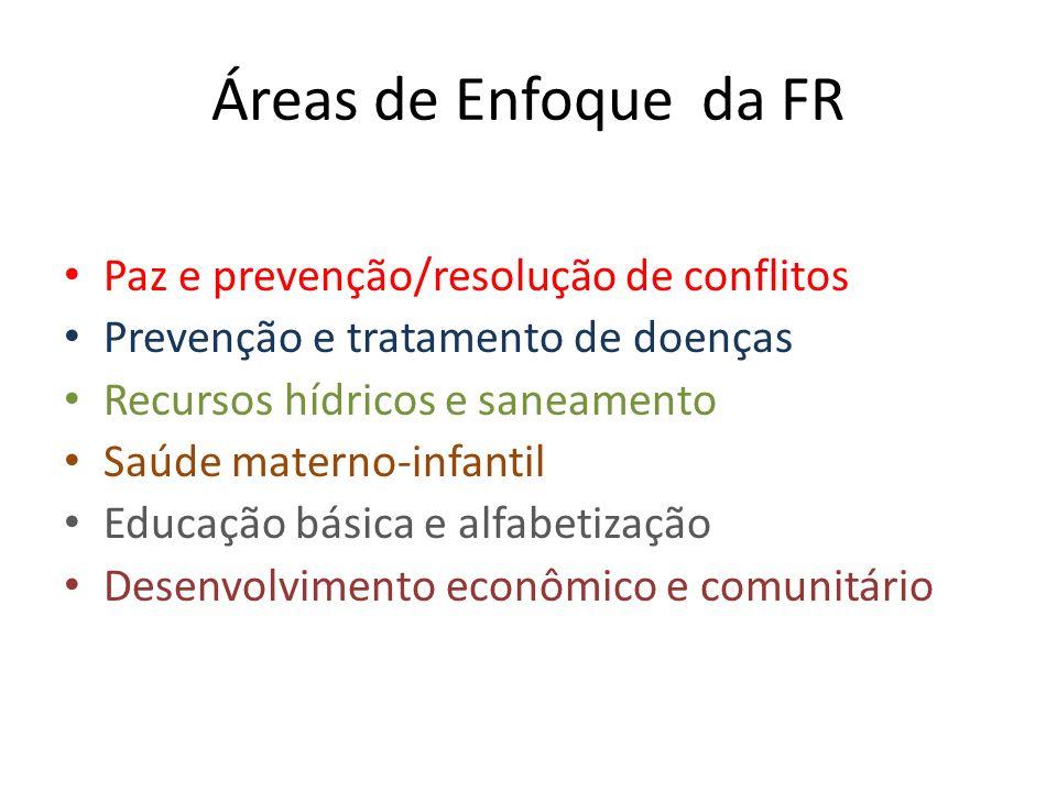 Áreas de Enfoque da FR Paz e prevenção/resolução de conflitos Prevenção e tratamento de doenças Recursos hídricos e saneamento Saúde materno-infantil