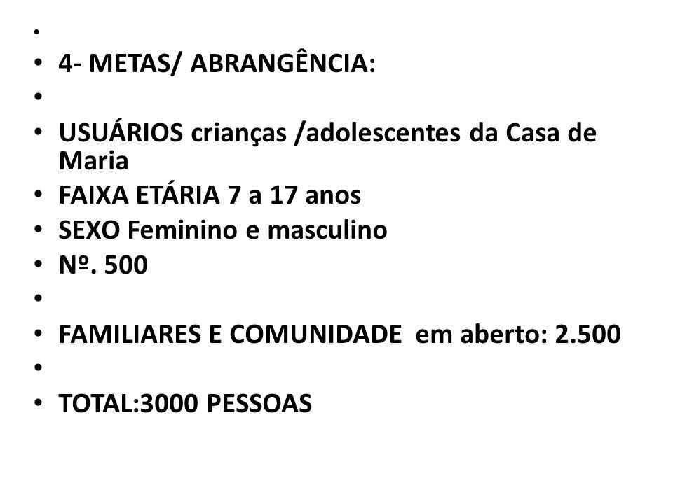 4- METAS/ ABRANGÊNCIA: USUÁRIOS crianças /adolescentes da Casa de Maria FAIXA ETÁRIA 7 a 17 anos SEXO Feminino e masculino Nº. 500 FAMILIARES E COMUNI