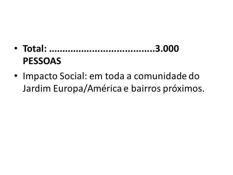 Total:.......................................3.000 PESSOAS Impacto Social: em toda a comunidade do Jardim Europa/América e bairros próximos.