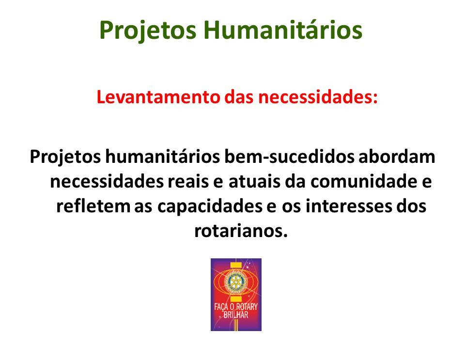 Projetos Humanitários Levantamento das necessidades: Projetos humanitários bem-sucedidos abordam necessidades reais e atuais da comunidade e refletem