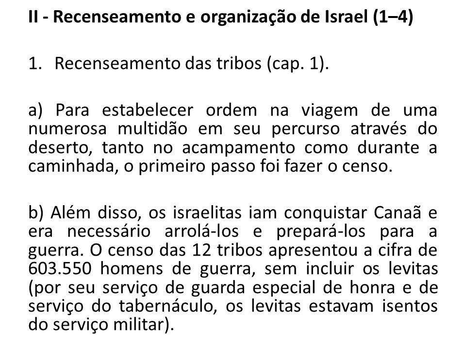 II - Recenseamento e organização de Israel (1–4) 1.Recenseamento das tribos (cap. 1). a) Para estabelecer ordem na viagem de uma numerosa multidão em