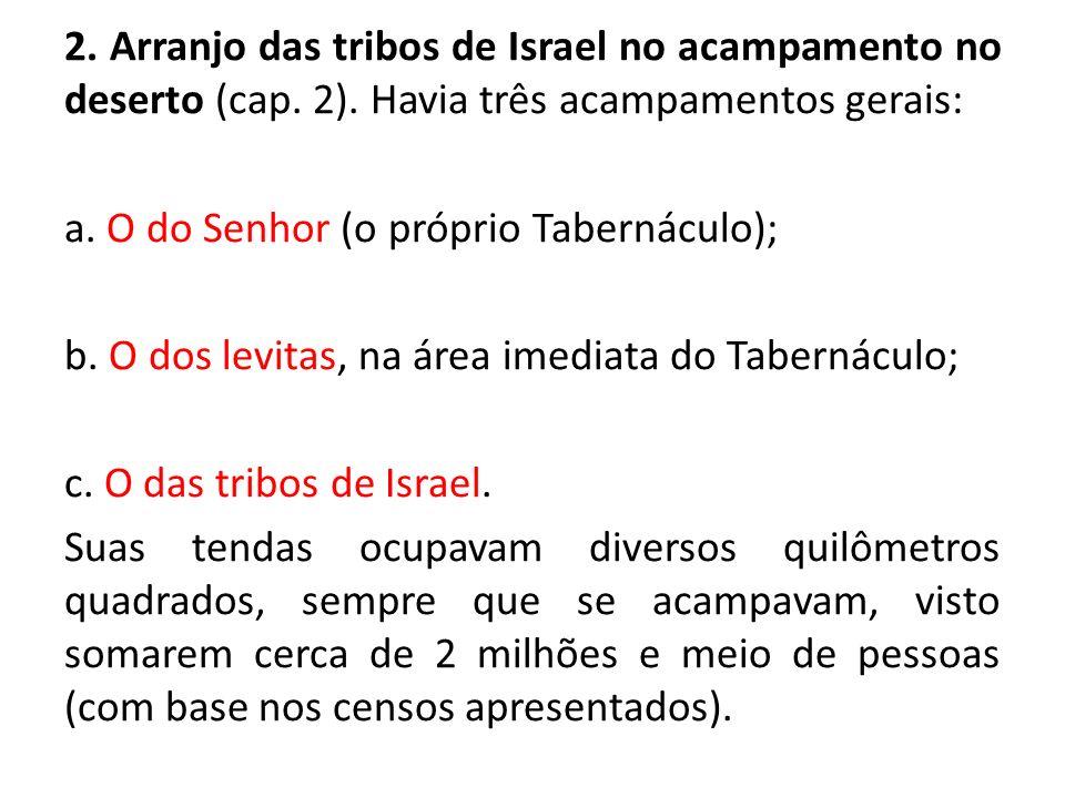 2. Arranjo das tribos de Israel no acampamento no deserto (cap. 2). Havia três acampamentos gerais: a. O do Senhor (o próprio Tabernáculo); b. O dos l
