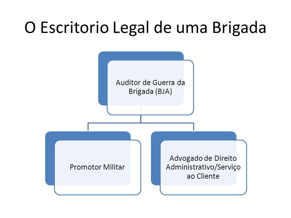 O Escritorio Legal de uma Brigada Auditor de Guerra da Brigada (BJA) Promotor Militar Advogado de Direito Administrativo/Serviço ao Cliente