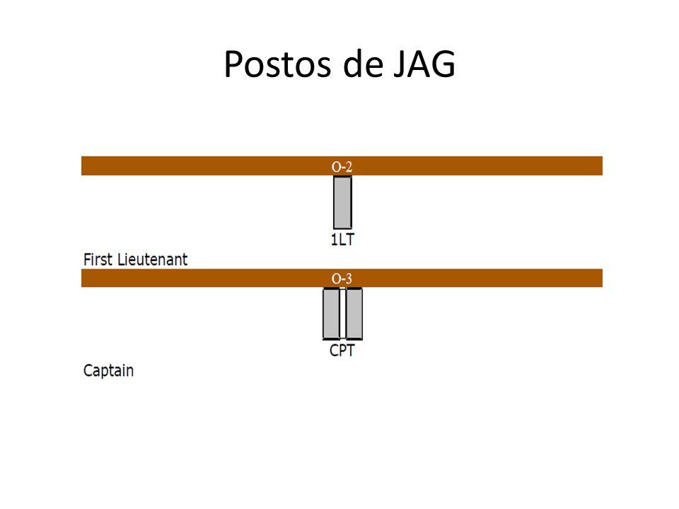 Postos de JAG