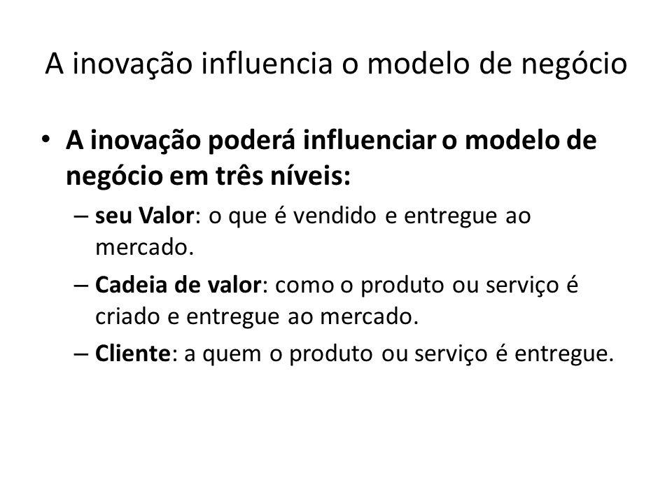 A inovação influencia o modelo de negócio A inovação poderá influenciar o modelo de negócio em três níveis: – seu Valor: o que é vendido e entregue ao mercado.