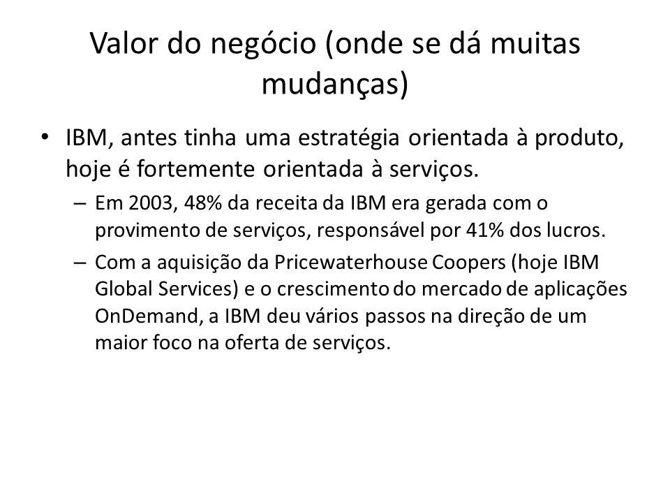 Valor do negócio (onde se dá muitas mudanças) IBM, antes tinha uma estratégia orientada à produto, hoje é fortemente orientada à serviços.