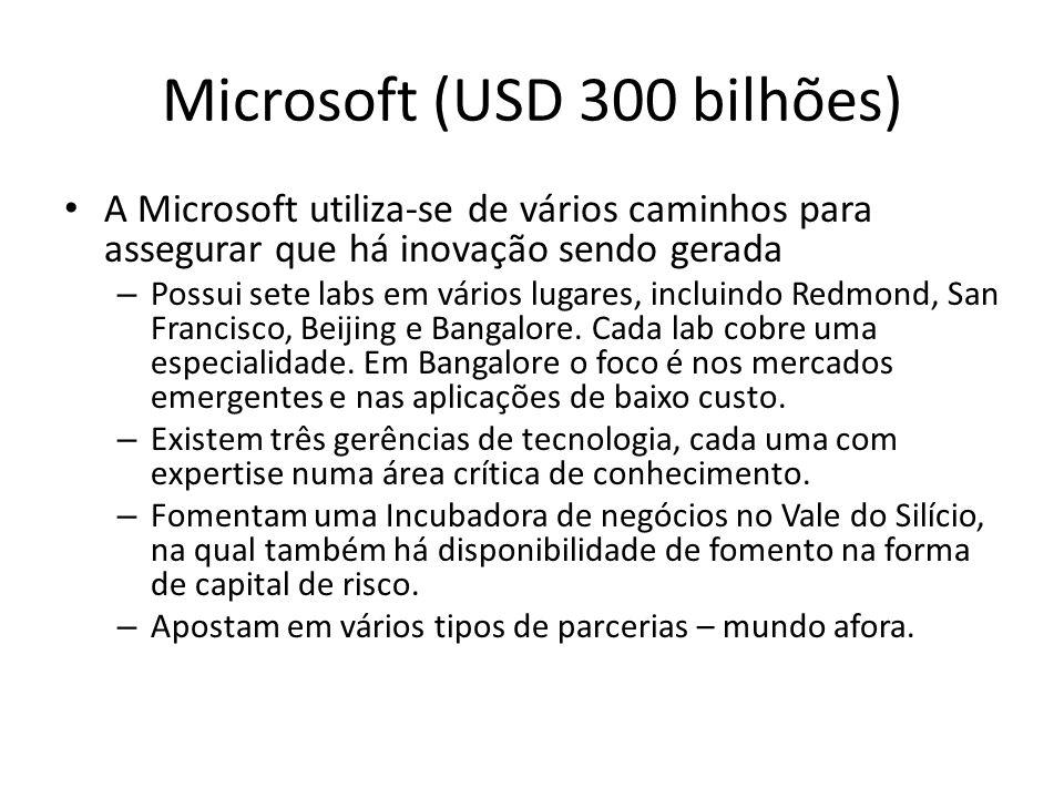 Microsoft (USD 300 bilhões) A Microsoft utiliza-se de vários caminhos para assegurar que há inovação sendo gerada – Possui sete labs em vários lugares, incluindo Redmond, San Francisco, Beijing e Bangalore.