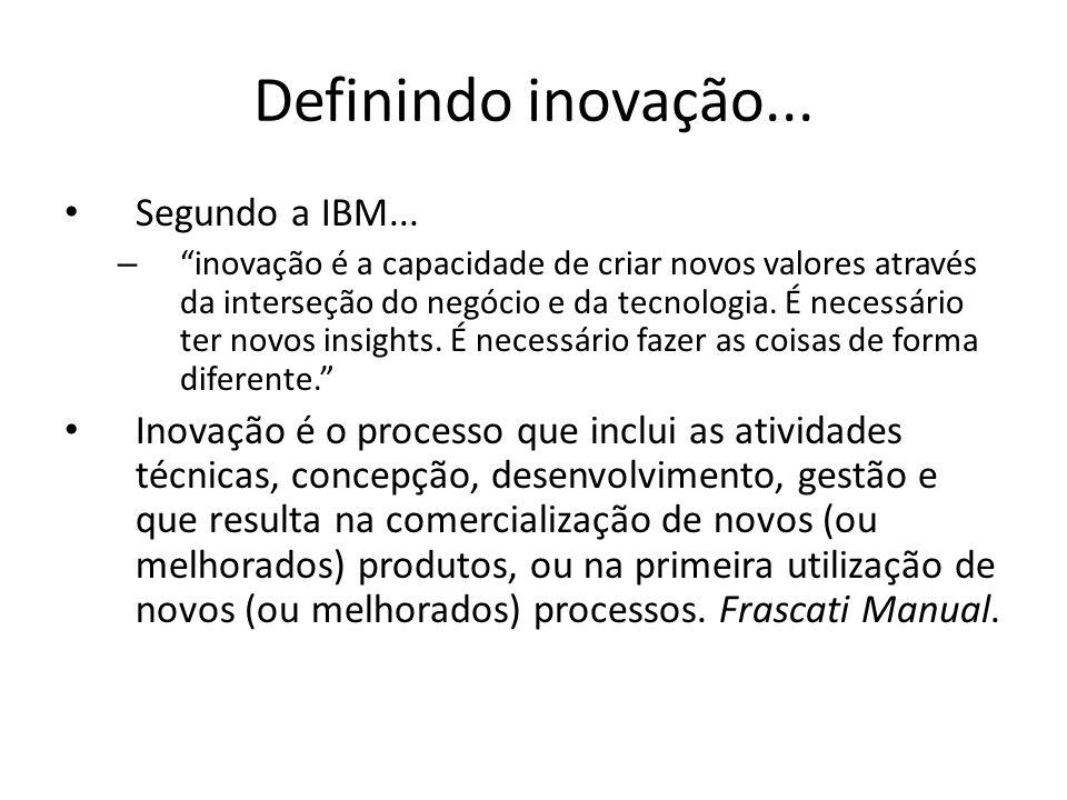 Definindo inovação... Segundo a IBM... – inovação é a capacidade de criar novos valores através da interseção do negócio e da tecnologia. É necessário