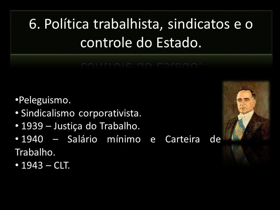 Peleguismo. Sindicalismo corporativista. 1939 – Justiça do Trabalho. 1940 – Salário mínimo e Carteira de Trabalho. 1943 – CLT.