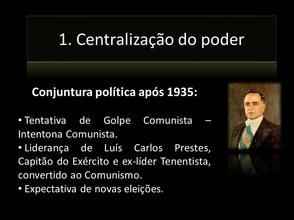 Conjuntura política após 1935: Tentativa de Golpe Comunista – Intentona Comunista. Liderança de Luís Carlos Prestes, Capitão do Exército e ex-líder Te