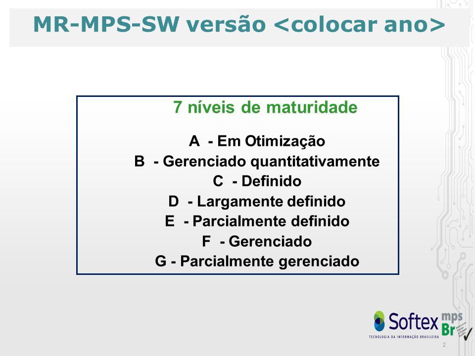 3 Nível Solicitado: –Gerência de Trabalhos –Gerência de Requisitos –Gerência de Nível de Serviço –Gerência de Incidentes –Entrega de Serviços –Aquisição –Gerência de Configuração –Gerência de Portfolio de Trabalhos –Garantia da Qualidade –Gerência de Problemas –Medição –Avaliação e Melhoria do Processo Organizacional –Definição do Processo Organizacional –Gerência de Recursos Humanos –Gerência de Mudanças –Desenvolvimento do Sistema de Serviços –Orçamento e Contabilização de Serviços –Gerência de Capacidade –Gerência da Continuidade e Disponibilidade dos Serviços –Gerência de Decisões –Gerência de Liberação –Gerência de Riscos –Gerência de Segurança da Informação –Relato de Serviços Processos avaliados: (excluir o não pertinente)