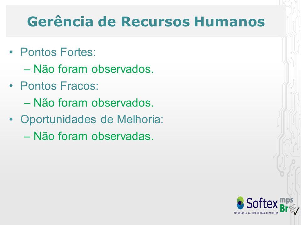 Gerência de Recursos Humanos Pontos Fortes: –Não foram observados.