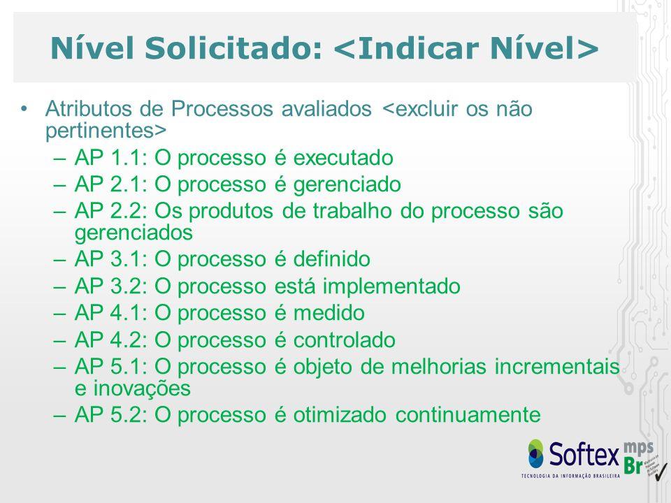 Nível Solicitado: Atributos de Processos avaliados –AP 1.1: O processo é executado –AP 2.1: O processo é gerenciado –AP 2.2: Os produtos de trabalho do processo são gerenciados –AP 3.1: O processo é definido –AP 3.2: O processo está implementado –AP 4.1: O processo é medido –AP 4.2: O processo é controlado –AP 5.1: O processo é objeto de melhorias incrementais e inovações –AP 5.2: O processo é otimizado continuamente Nível Solicitado: