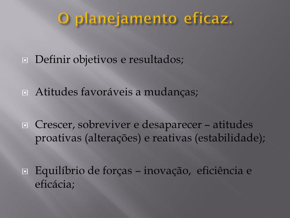 Definir objetivos e resultados; Atitudes favoráveis a mudanças; Crescer, sobreviver e desaparecer – atitudes proativas (alterações) e reativas (estabi