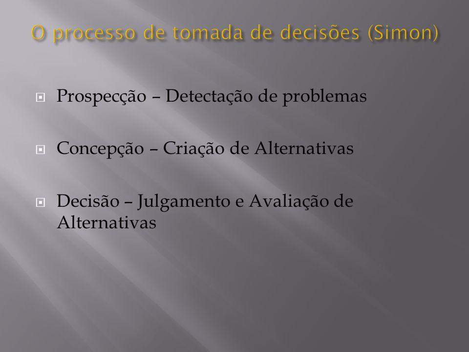Prospecção – Detectação de problemas Concepção – Criação de Alternativas Decisão – Julgamento e Avaliação de Alternativas