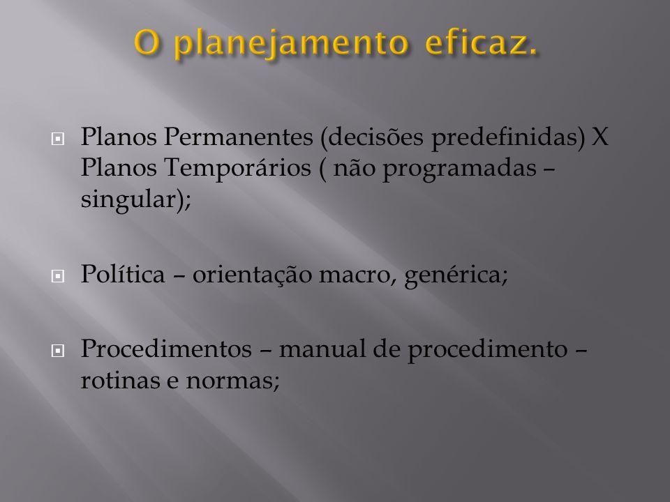 Planos Permanentes (decisões predefinidas) X Planos Temporários ( não programadas – singular); Política – orientação macro, genérica; Procedimentos –