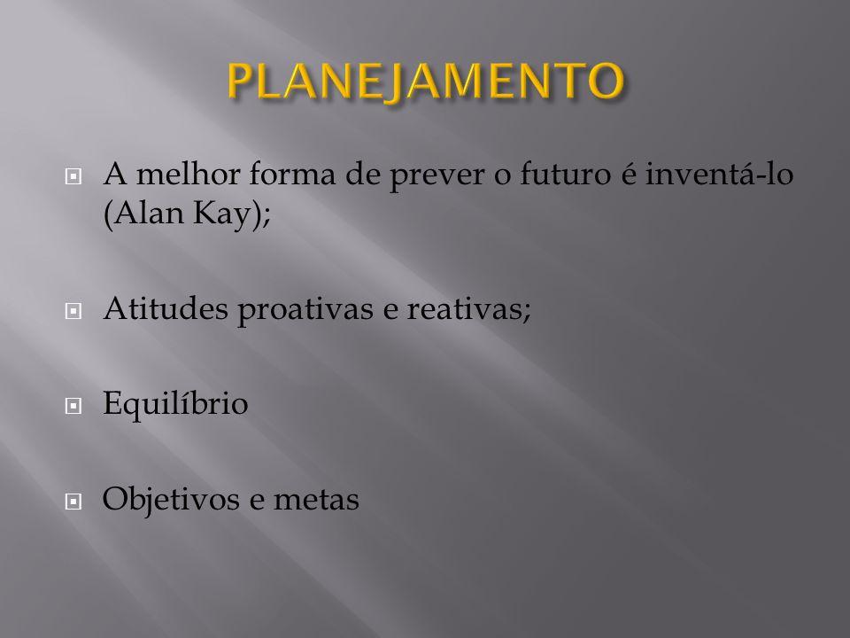 A melhor forma de prever o futuro é inventá-lo (Alan Kay); Atitudes proativas e reativas; Equilíbrio Objetivos e metas