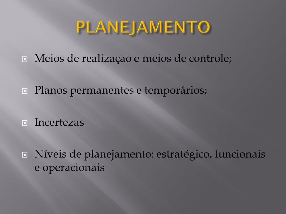 Meios de realizaçao e meios de controle; Planos permanentes e temporários; Incertezas Níveis de planejamento: estratégico, funcionais e operacionais